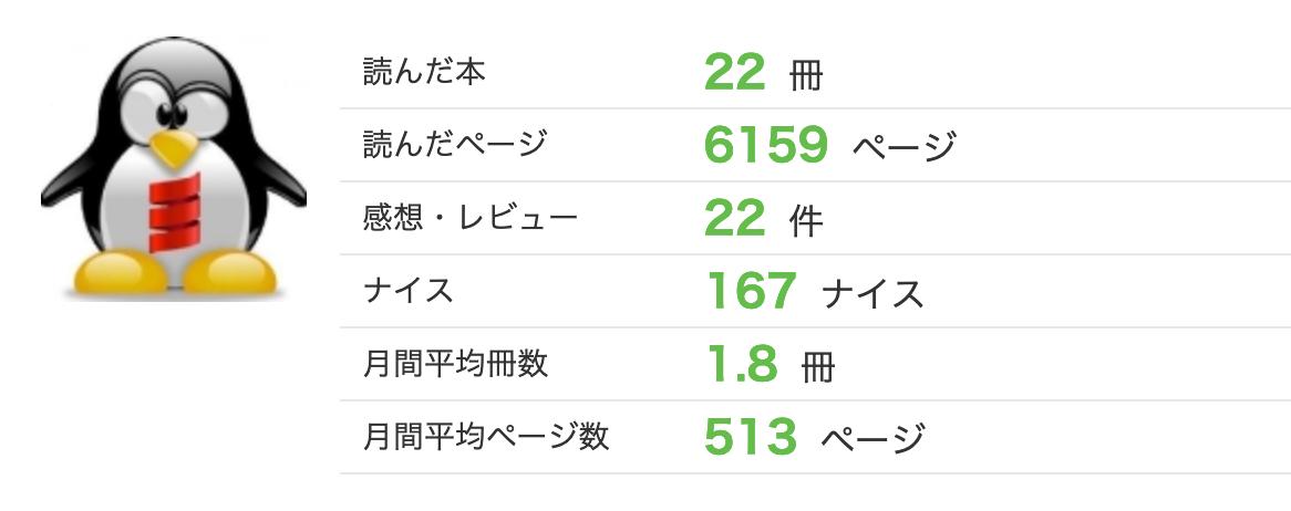 f:id:yuutookun:20210103212517p:plain