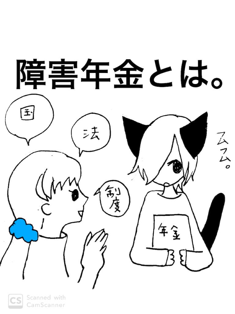 f:id:yuutunaneko:20191108000335p:image