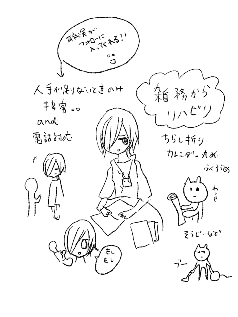 f:id:yuutunaneko:20191202195429p:image