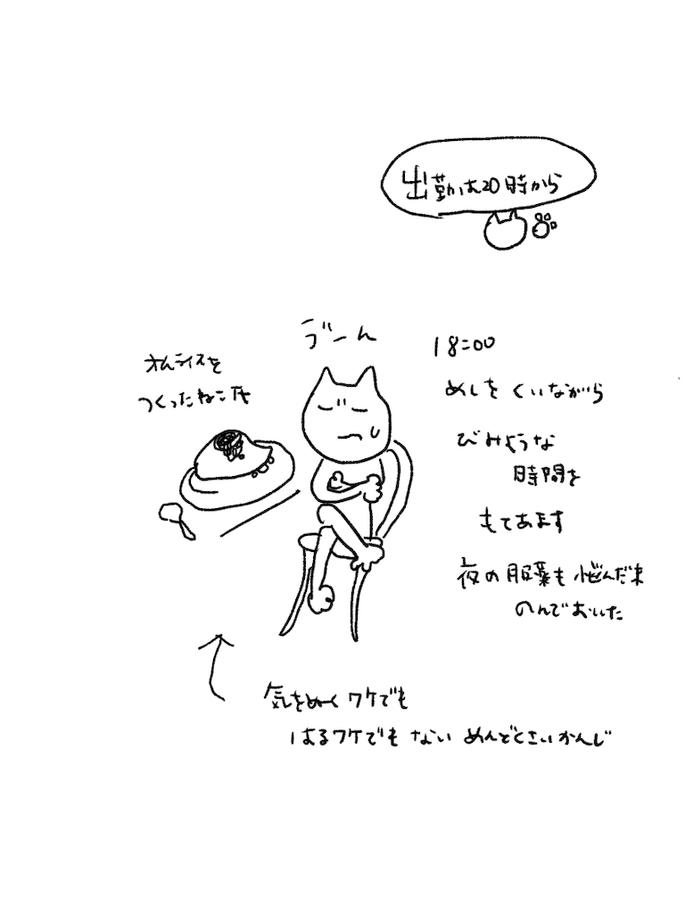 f:id:yuutunaneko:20191204184836p:image