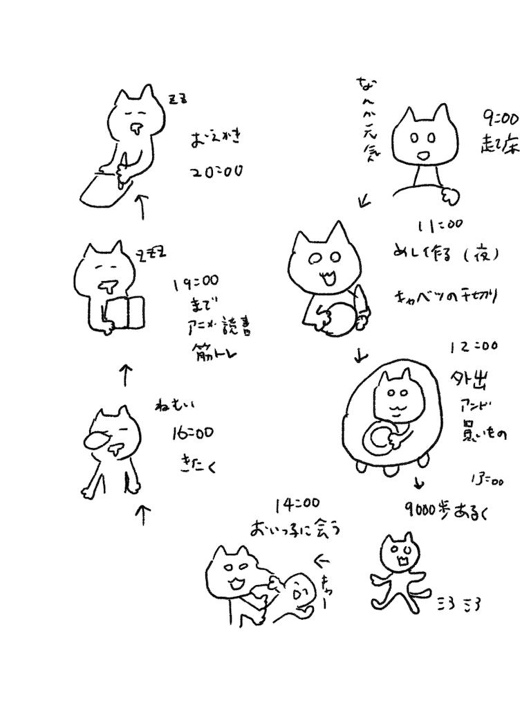 f:id:yuutunaneko:20191205200734p:image