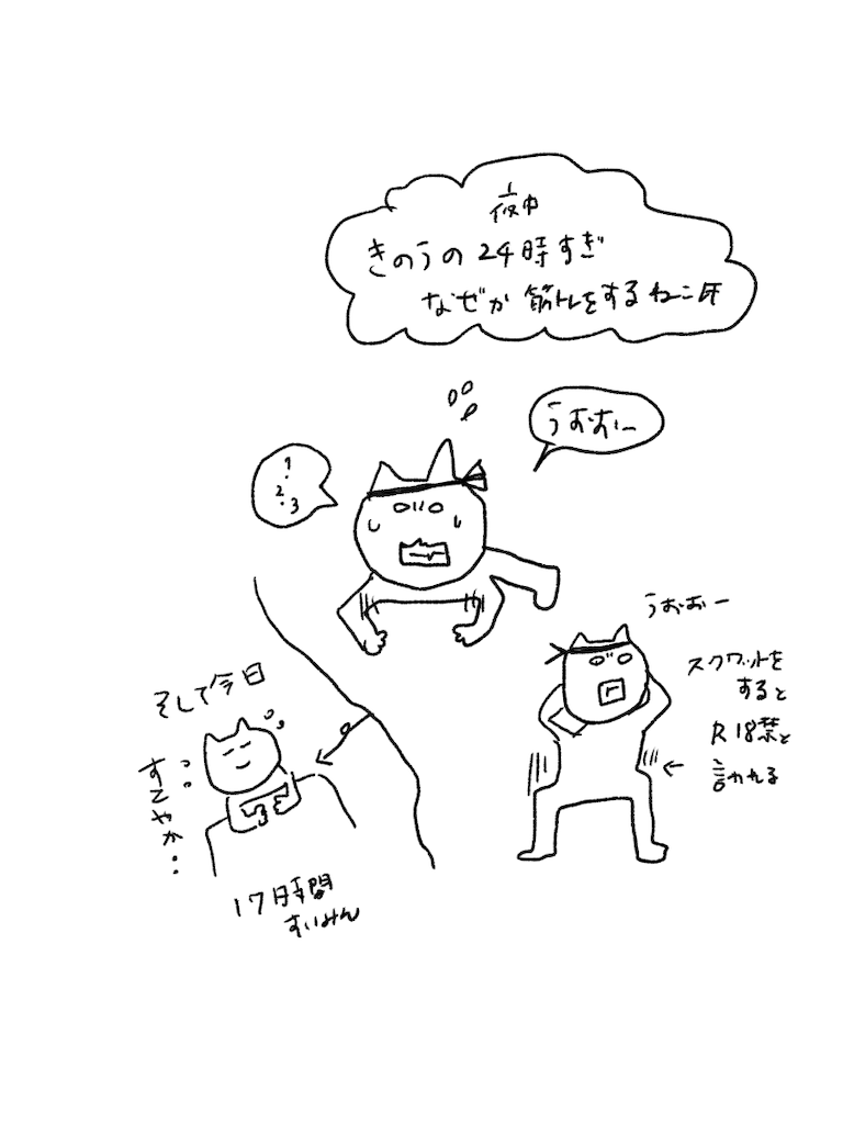 f:id:yuutunaneko:20191206184047p:image