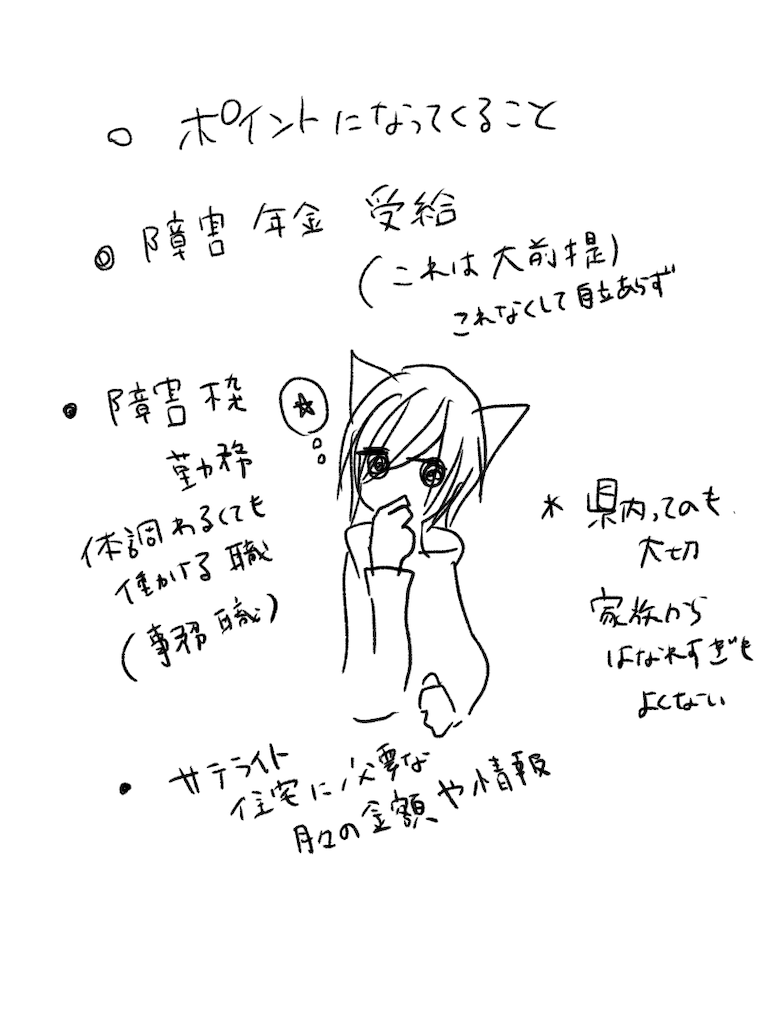 f:id:yuutunaneko:20191206224152p:image