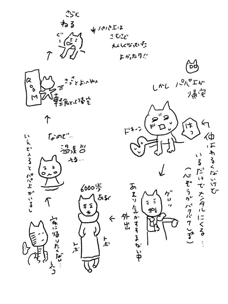 f:id:yuutunaneko:20191207184421p:image
