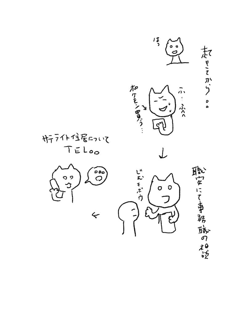 f:id:yuutunaneko:20191209195246p:image