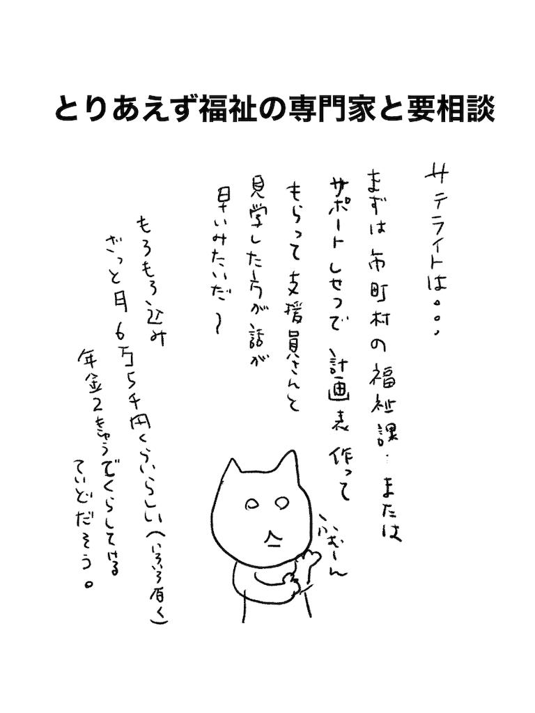 f:id:yuutunaneko:20191209195729p:image