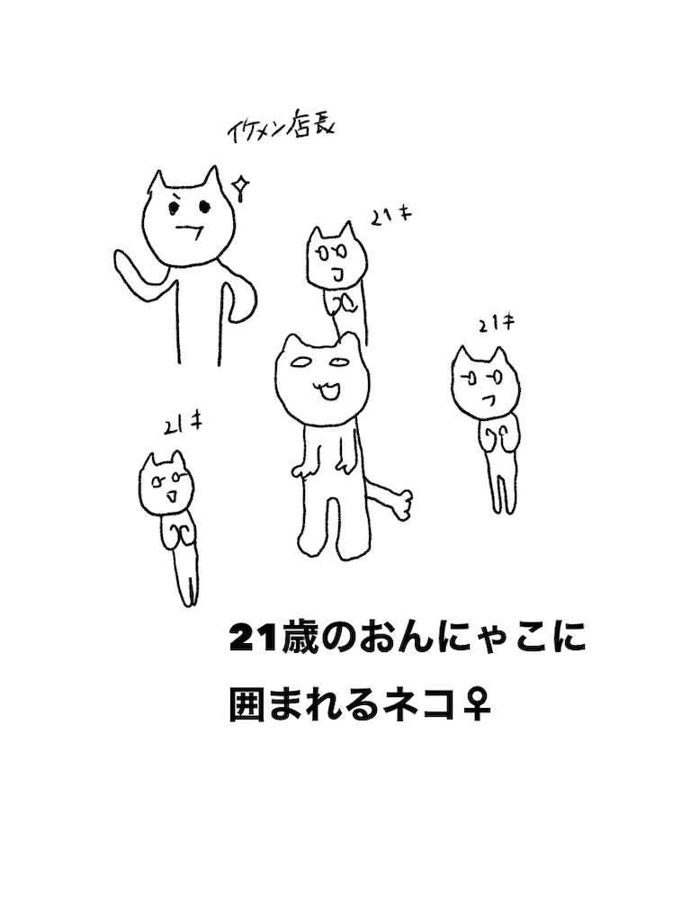 f:id:yuutunaneko:20191210192734p:image