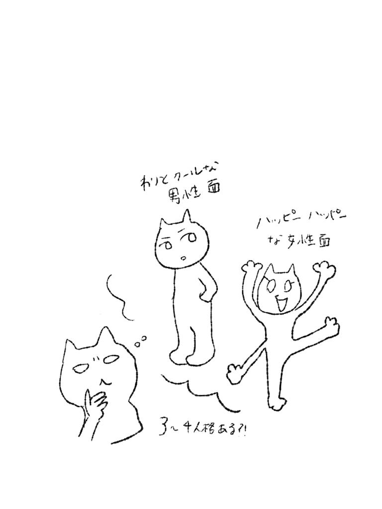 f:id:yuutunaneko:20191220193119p:image