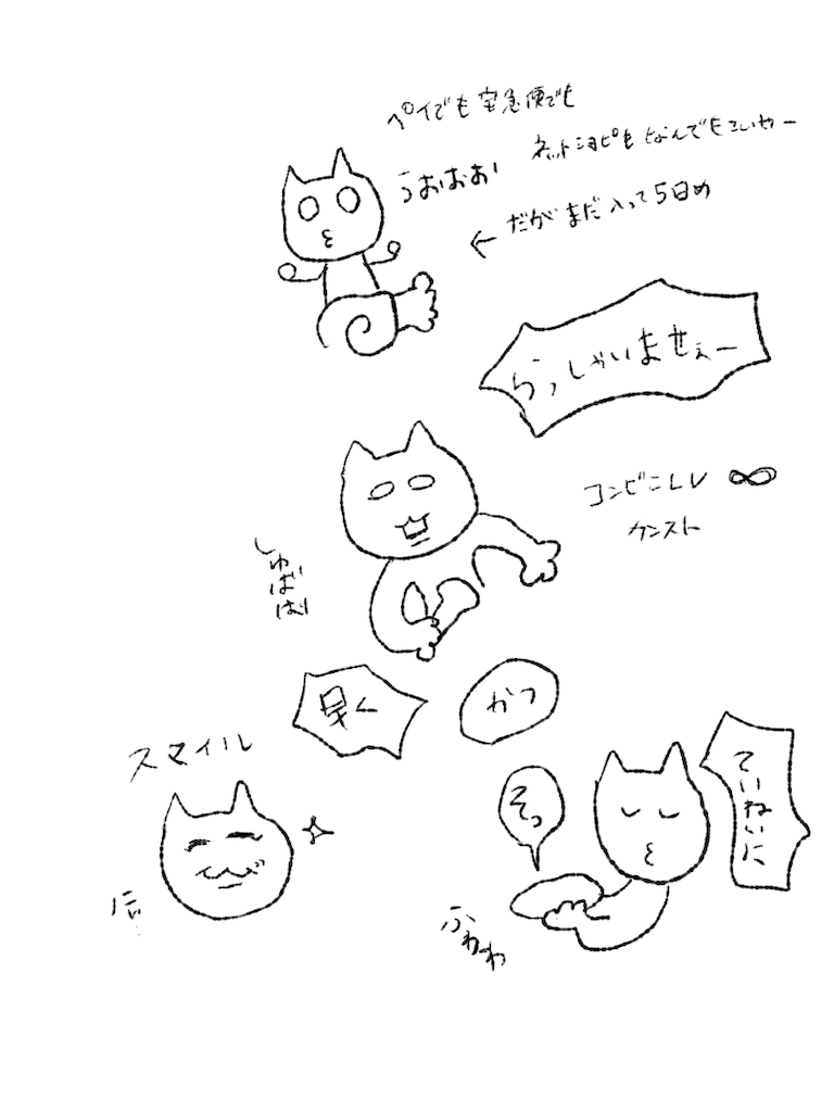 f:id:yuutunaneko:20191222004208p:image