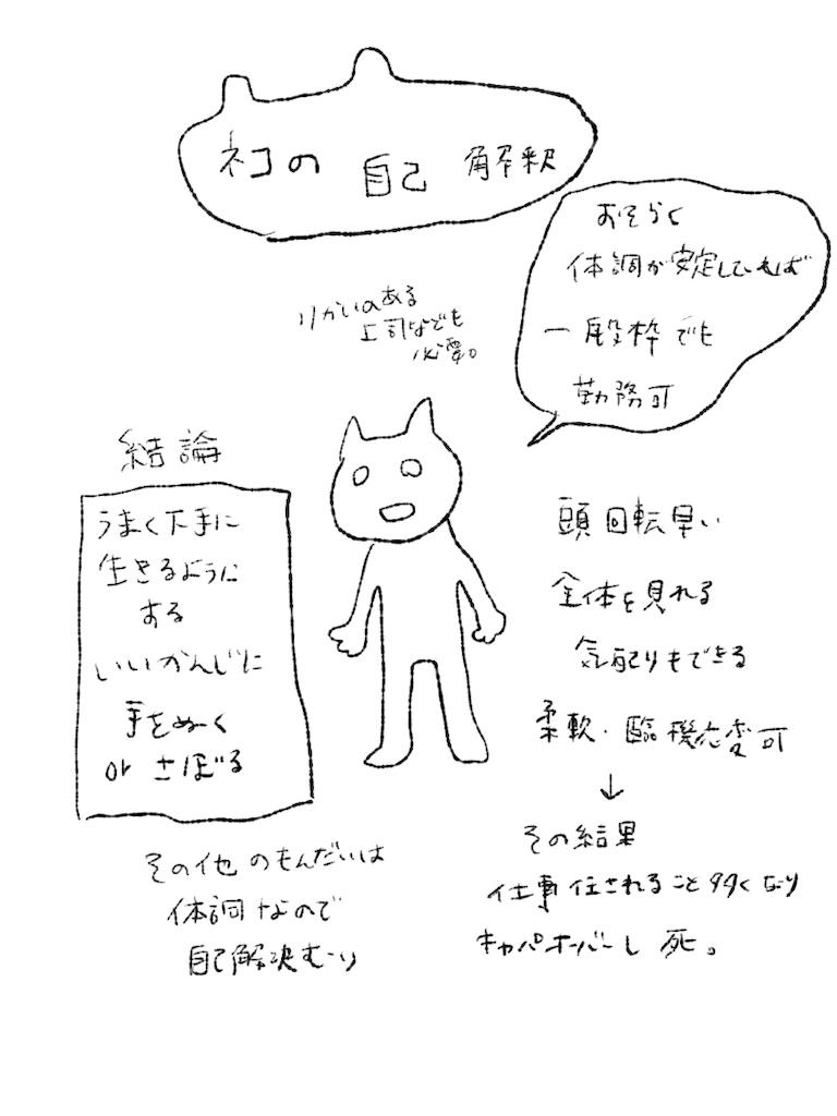 f:id:yuutunaneko:20191222004702p:image