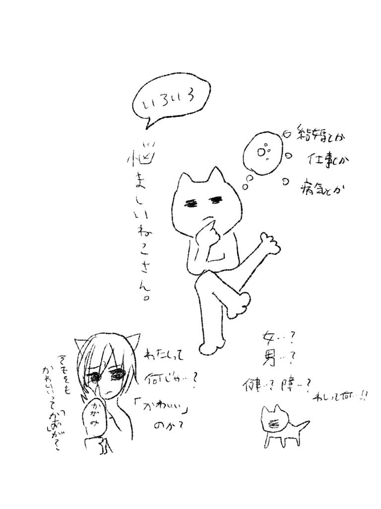 f:id:yuutunaneko:20191222005607p:image
