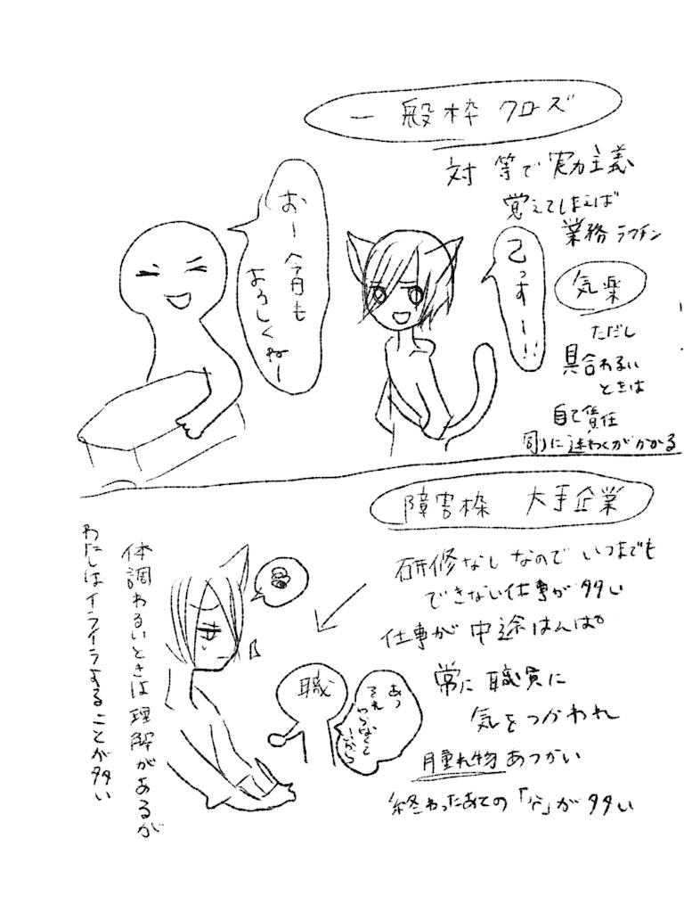 f:id:yuutunaneko:20191223180952p:image