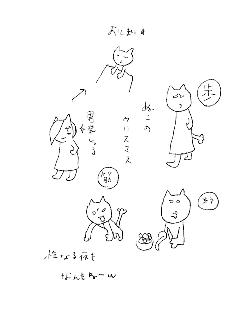 f:id:yuutunaneko:20191224211641p:image