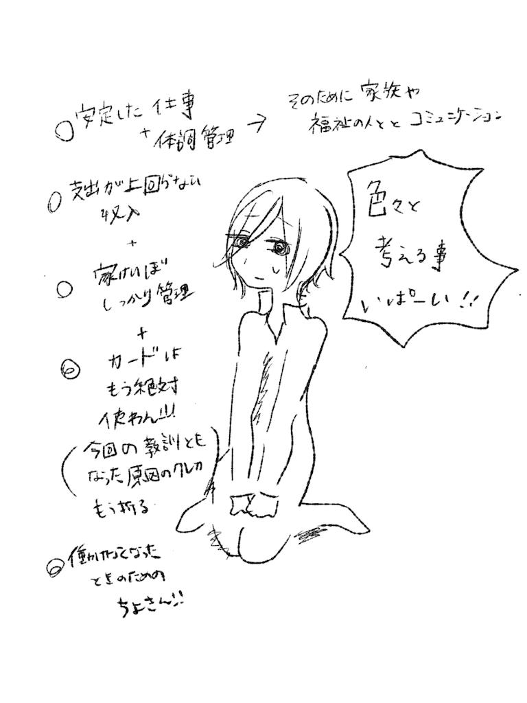f:id:yuutunaneko:20200109202733p:image