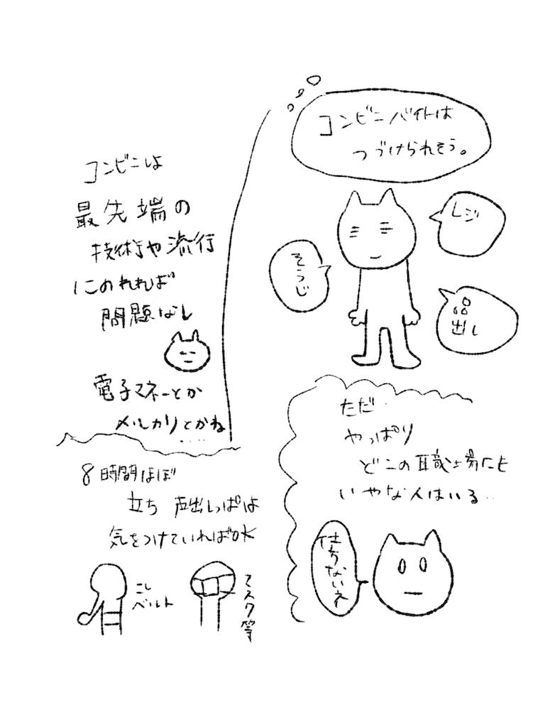 f:id:yuutunaneko:20200109204230p:image