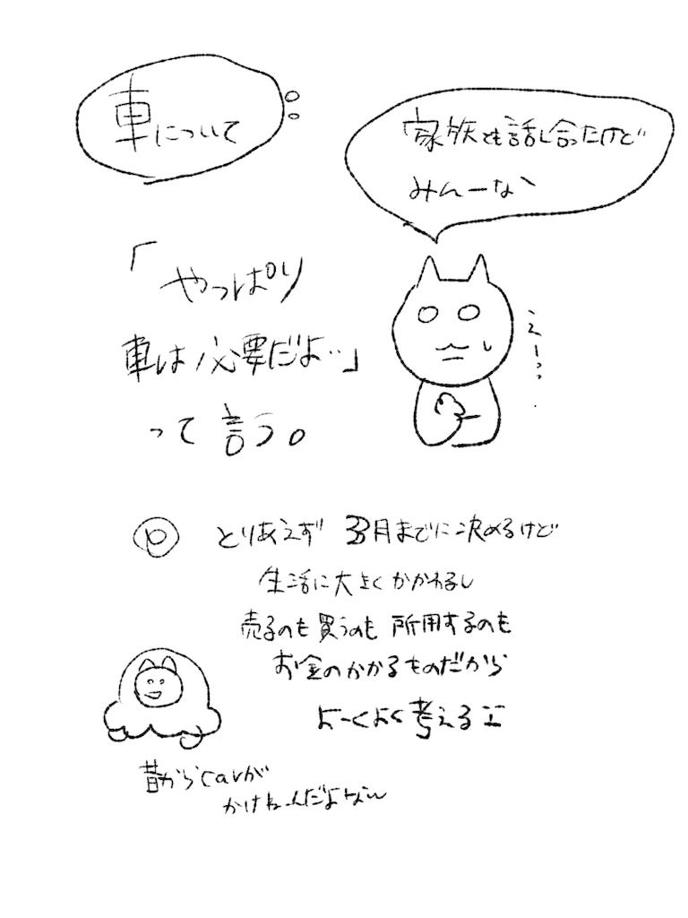f:id:yuutunaneko:20200110162233p:image