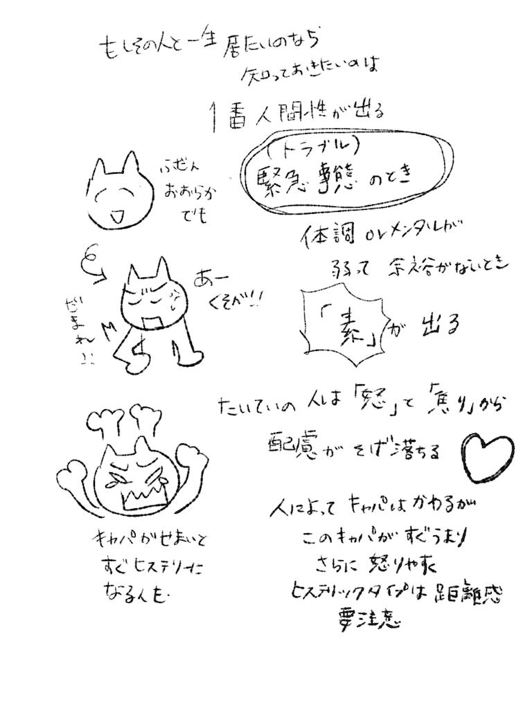 f:id:yuutunaneko:20200114013820p:image