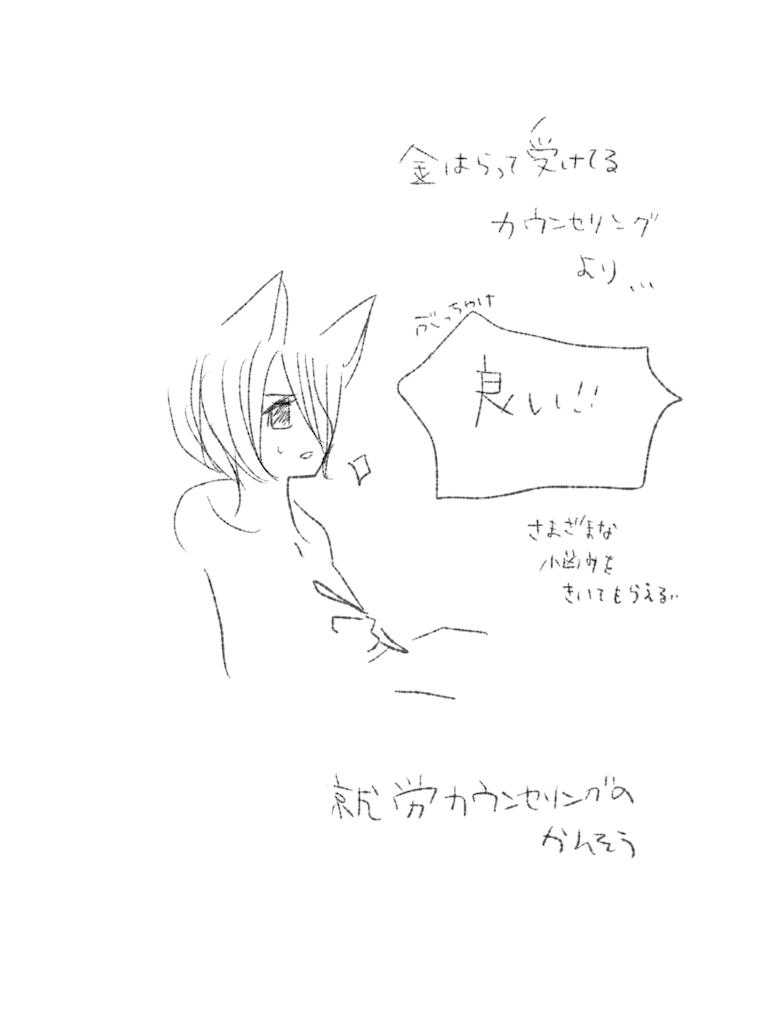 f:id:yuutunaneko:20200204183829p:image