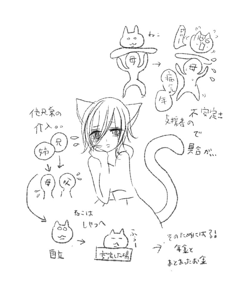 f:id:yuutunaneko:20200205232813p:image
