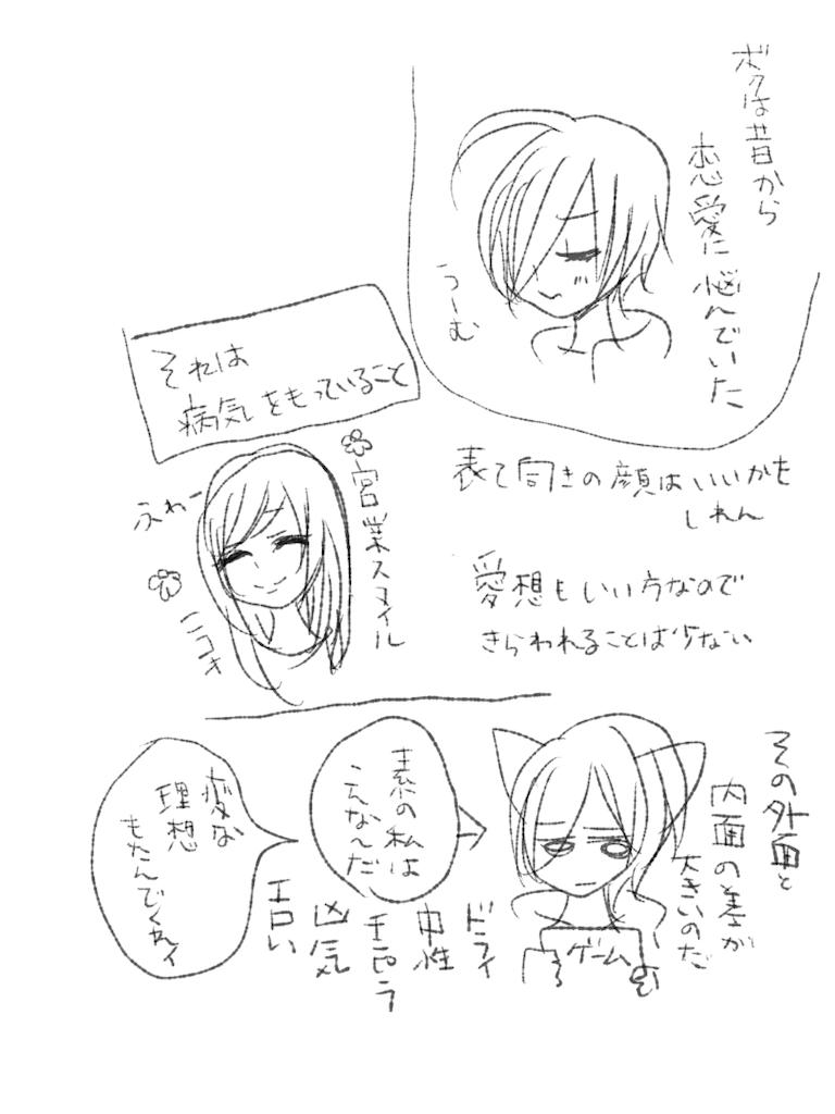 f:id:yuutunaneko:20200214232131p:image