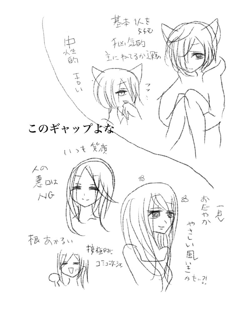 f:id:yuutunaneko:20200215020735p:image