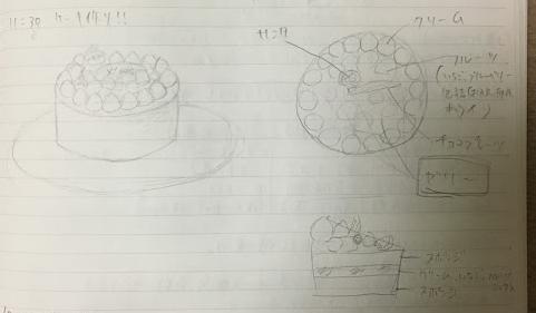 クリスマスケーキの構想(絵)