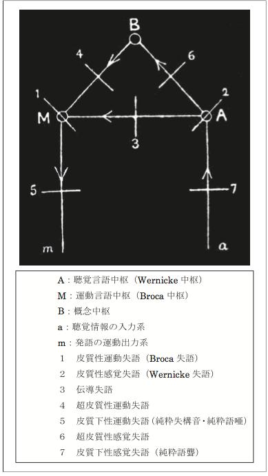 f:id:yuuuuuriii:20170614232348j:plain