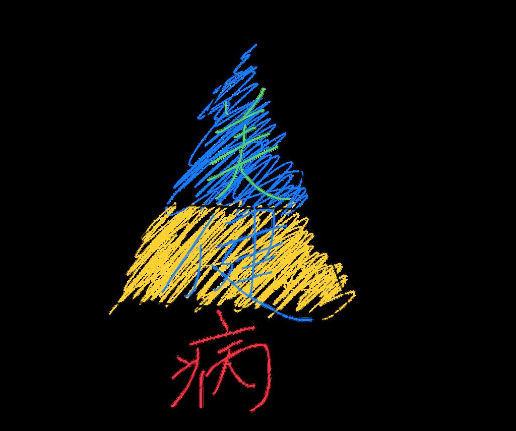 f:id:yuuuuuriii:20181206151637p:image