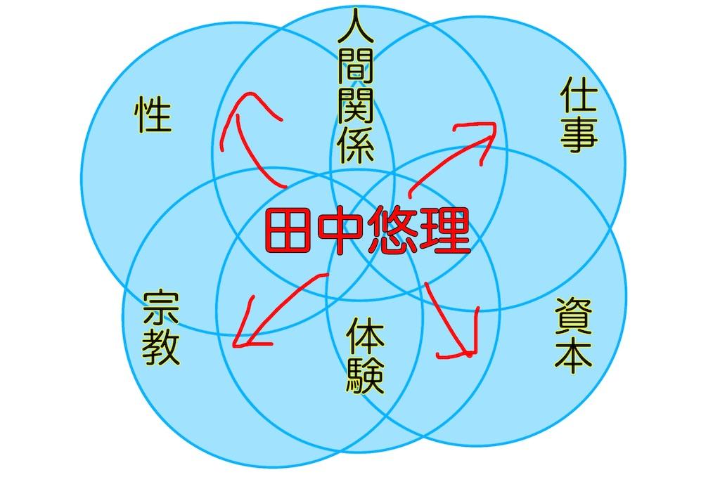 f:id:yuuuuuriii:20190323180931j:image