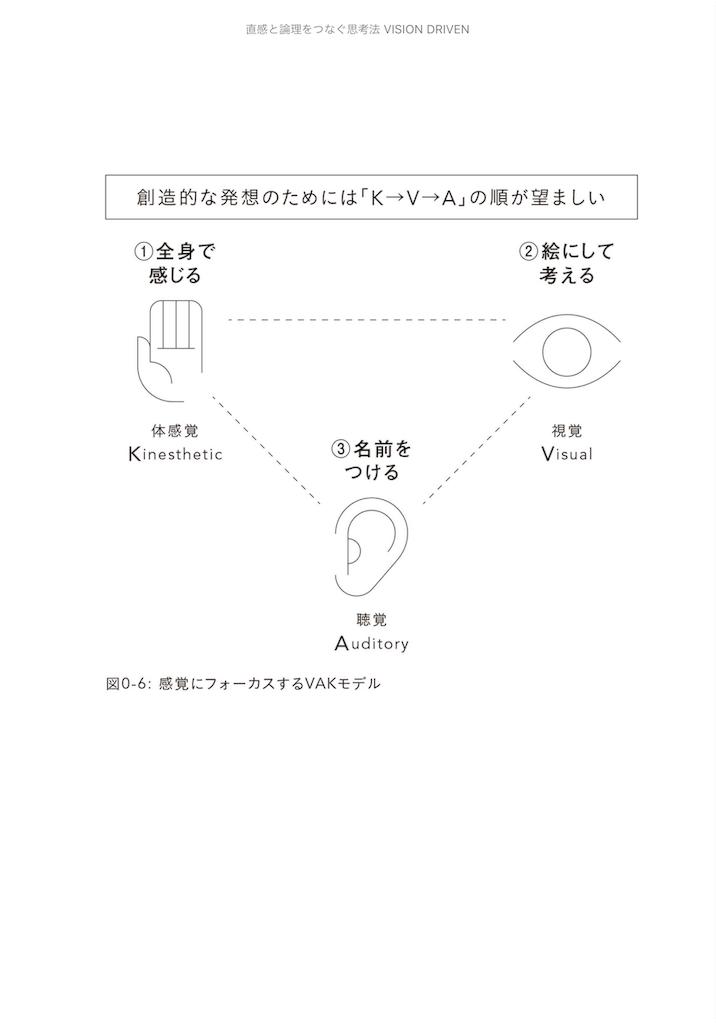 f:id:yuuuuuriii:20190819231749p:image