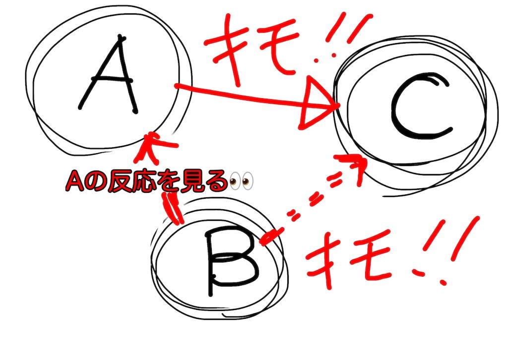 f:id:yuuuuuriii:20190912205820j:image