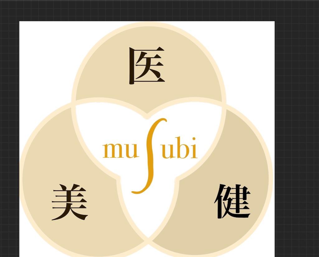 f:id:yuuuuuriii:20191218233149j:image