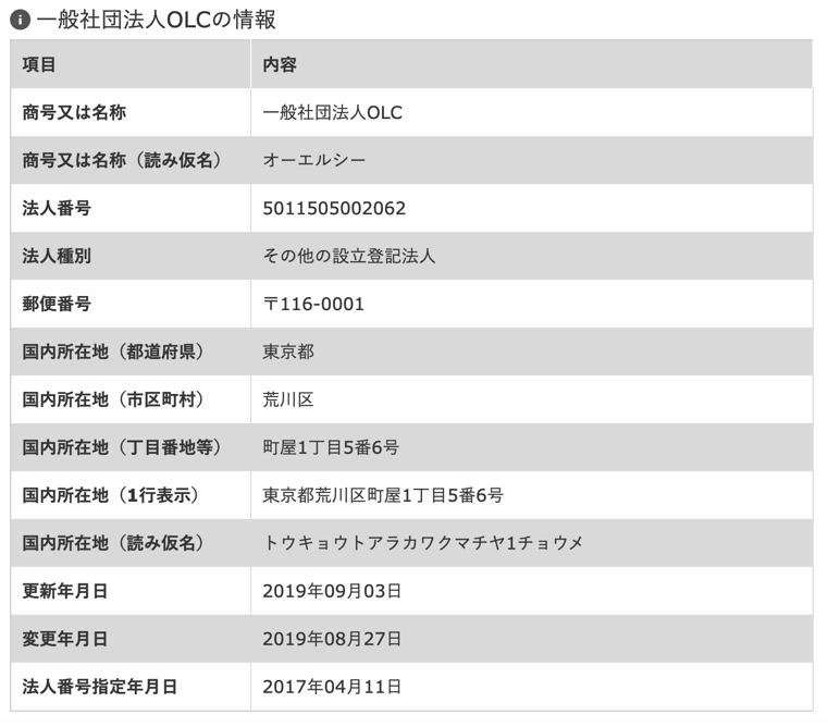 f:id:yuuuuuriii:20200515122059j:plain