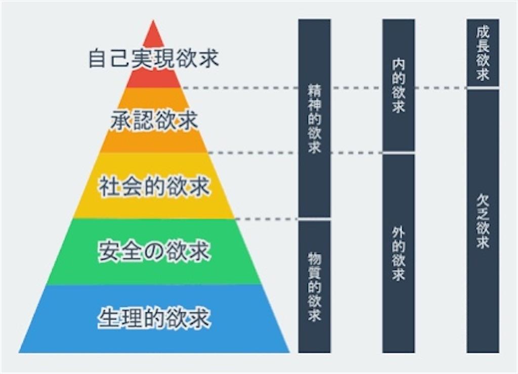 f:id:yuuuuuriii:20200615205049j:image