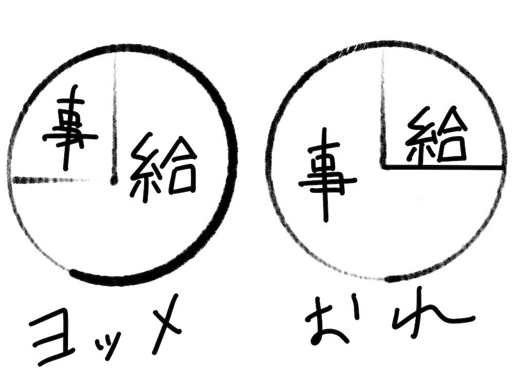 f:id:yuuuuuriii:20200814225553j:image