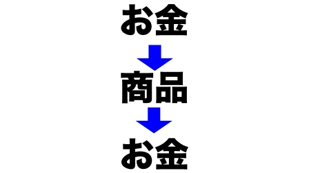 f:id:yuuyuu423:20190620090817j:plain