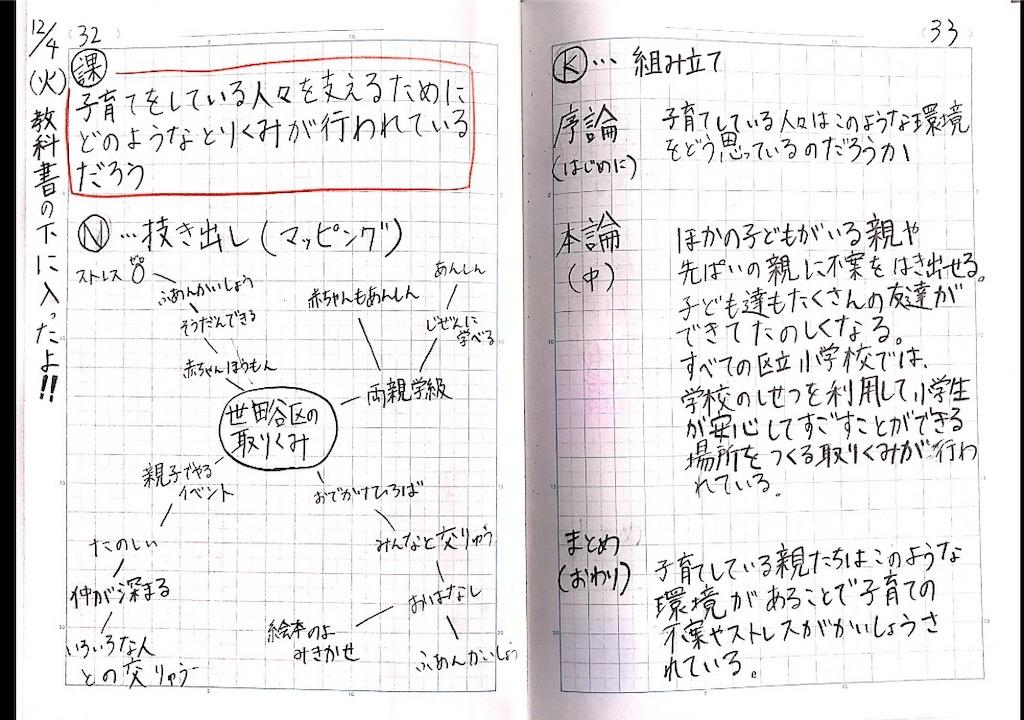 f:id:yuuyuuyuu21:20181204162947j:image