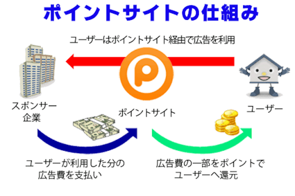 f:id:yuuzi7749:20170416053020p:image
