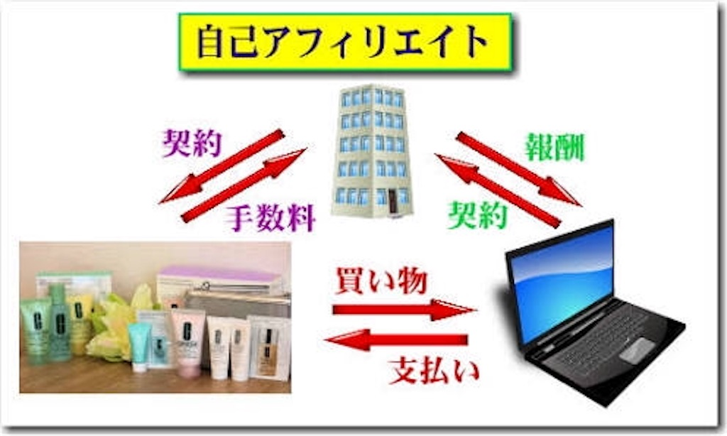 f:id:yuuzi7749:20170503160324j:image