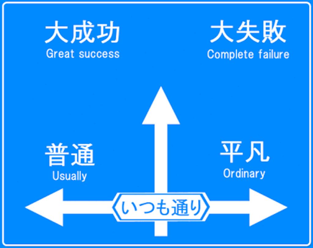 f:id:yuuzi7749:20170607203807p:image