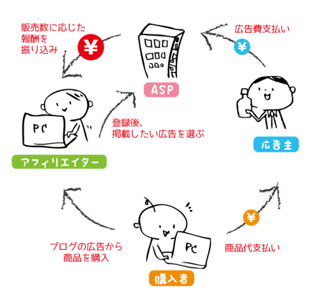 f:id:yuuzi7749:20170711222414p:image