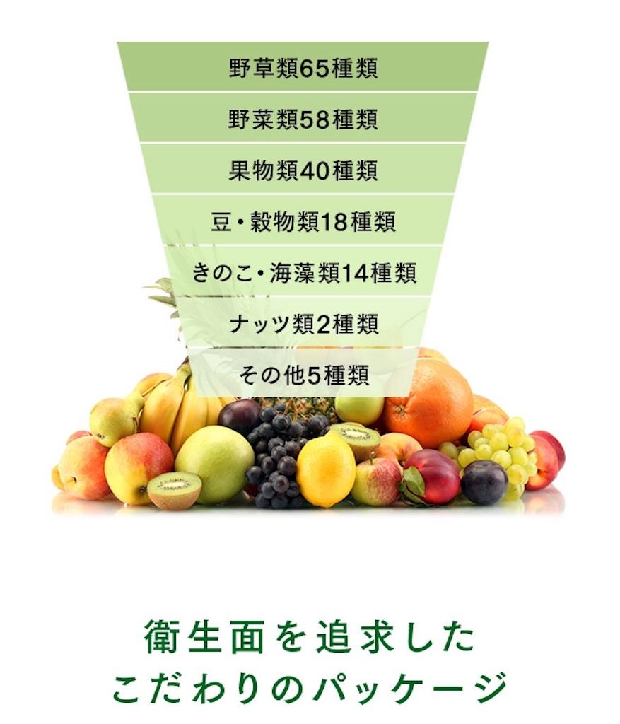 f:id:yuuzi7749:20170712185607j:image
