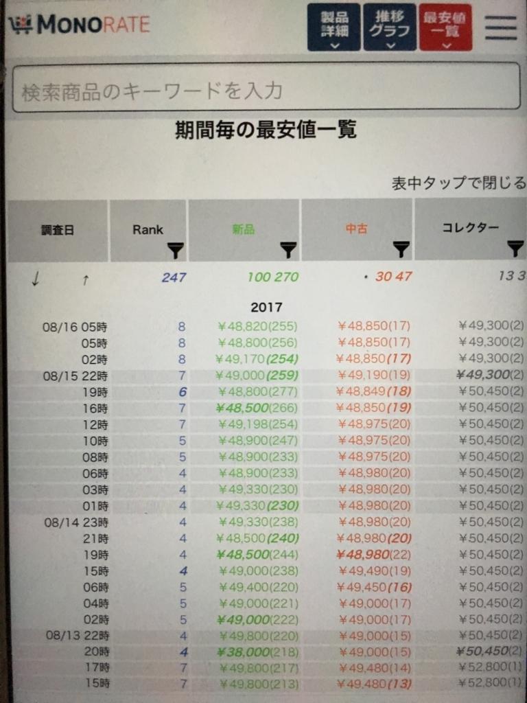 f:id:yuuzi7749:20170816053947j:plain