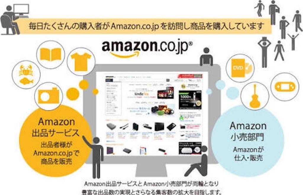 f:id:yuuzi7749:20170816220522j:image