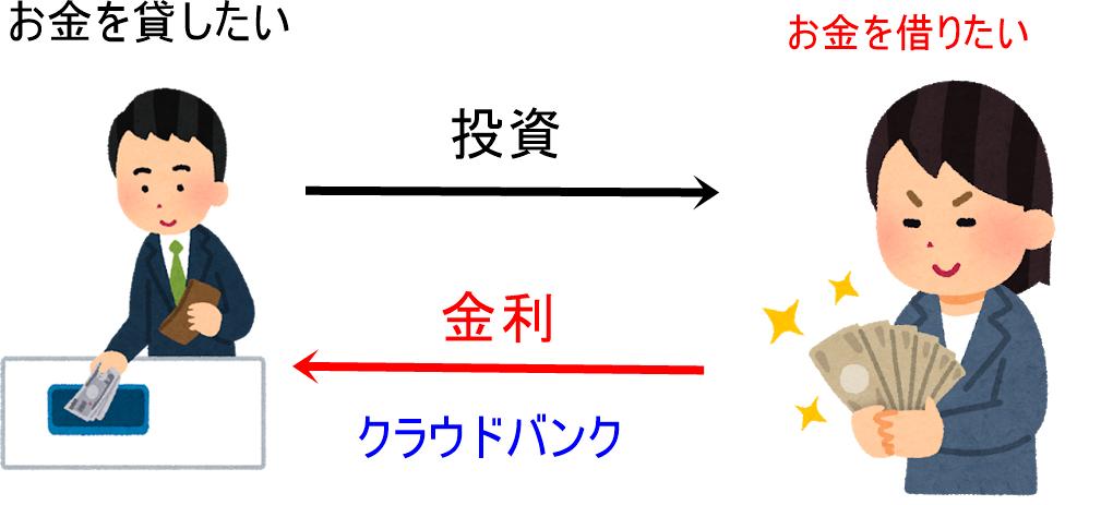 f:id:yuuzimario14:20191122055848p:plain
