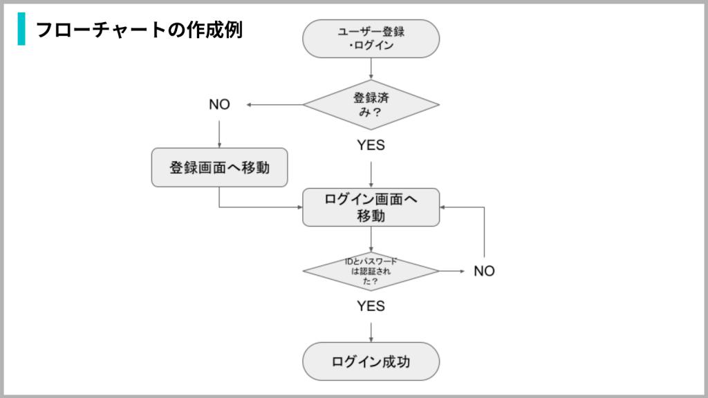 f:id:yuuzoublog:20210604063738p:plain