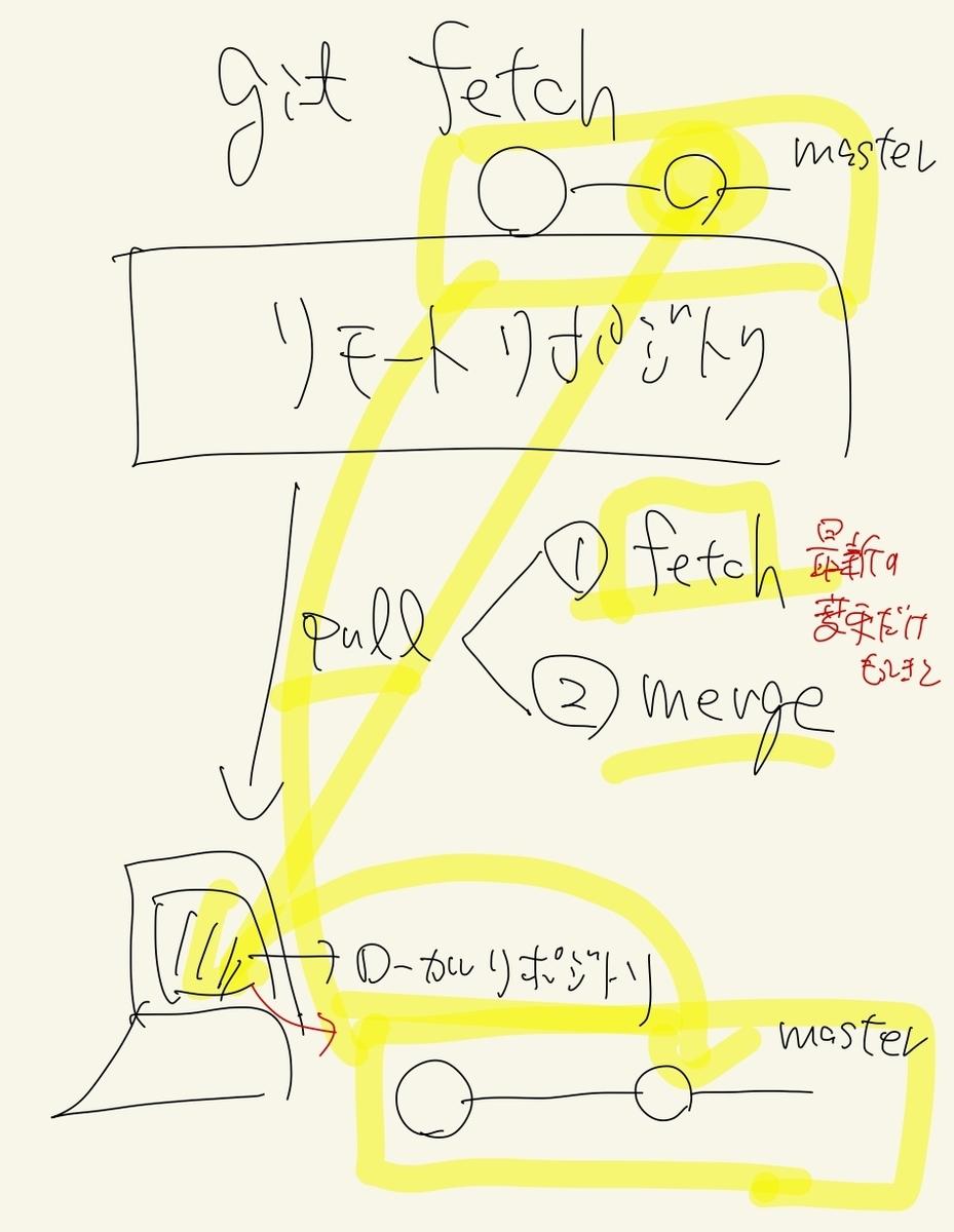 f:id:yuuzoublog:20210627075947j:plain