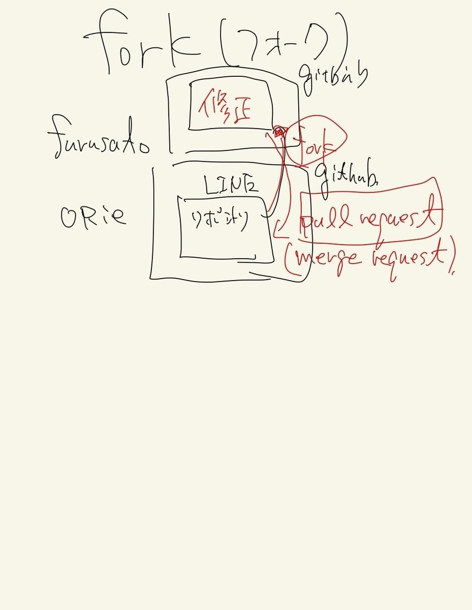 f:id:yuuzoublog:20210627082019j:plain