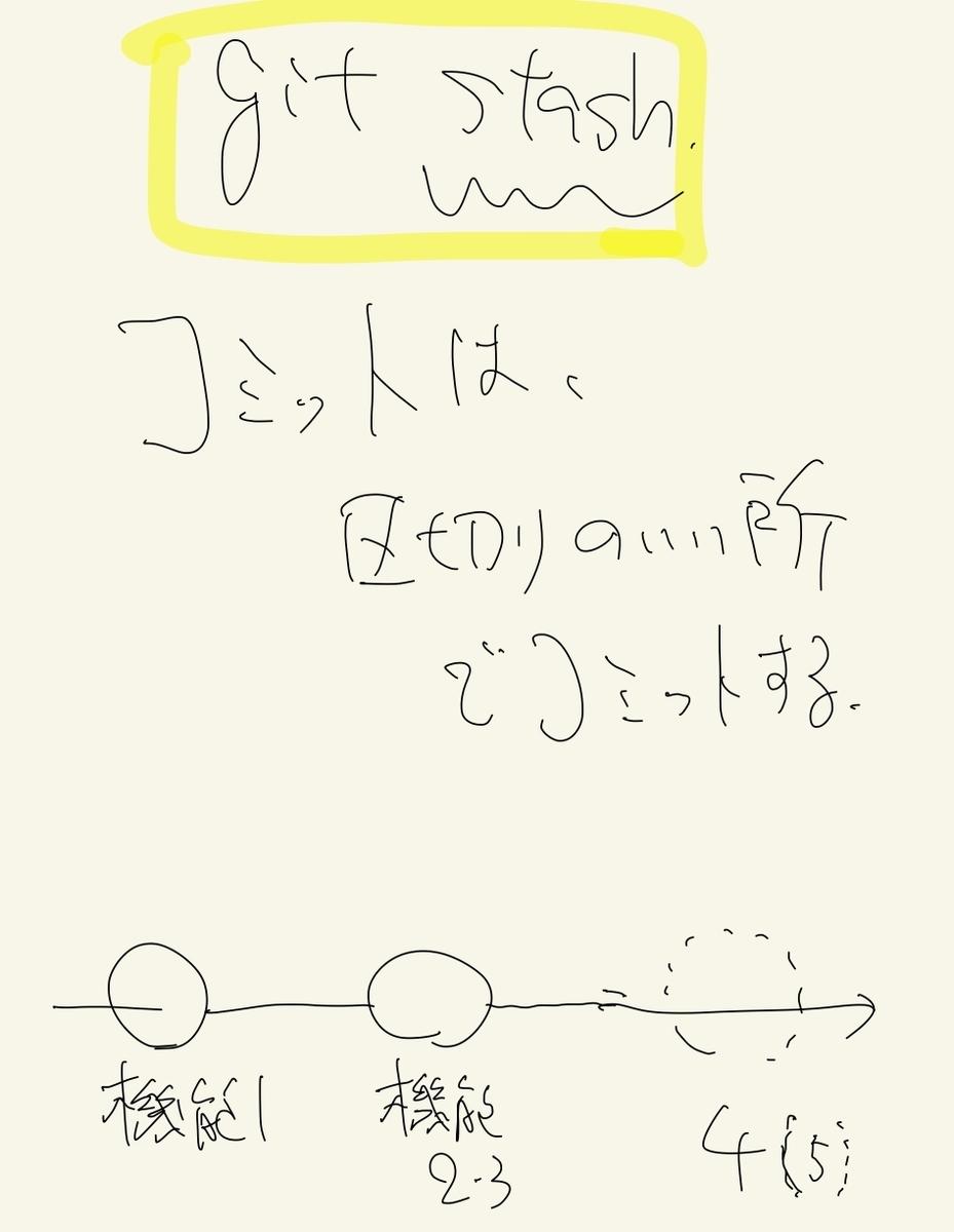 f:id:yuuzoublog:20210627083210j:plain