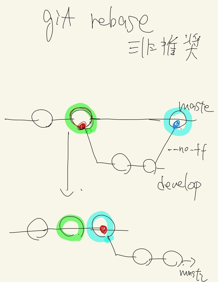 f:id:yuuzoublog:20210627084337j:plain